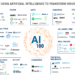 AI 100 market map 2017 NEW 1
