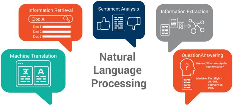 Konferans: Konuşarak etkileşim